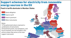 AEE_Support_schemes_for_electricity_from_renewable_energy_sources_in_the_EU-01_72dpi