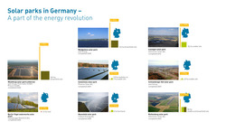 BiodivSolar_Solar parks in Germany_72dpi