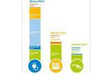 Bedeutung der Bioenergie