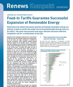 RenewsKompakt_Feed-In Tariffs Guarantee Succesful Expansion of Renewable Energy_Titelbild